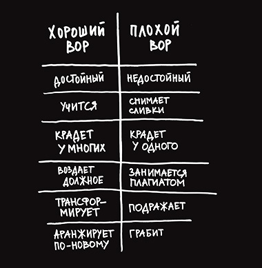 фрагмент из Кради как художник