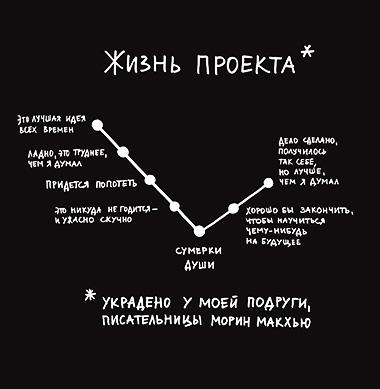 Книга Остина Клеона Кради как художник