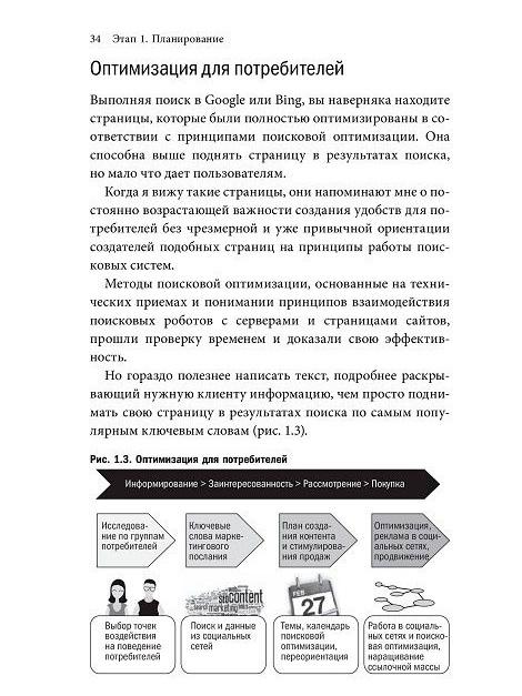 Фрагмент книги Продающий контент