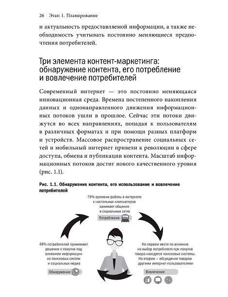 Фрагмент из книги Продающий контент