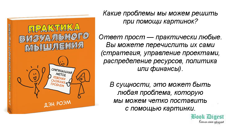 Книга Практика визуального мышления
