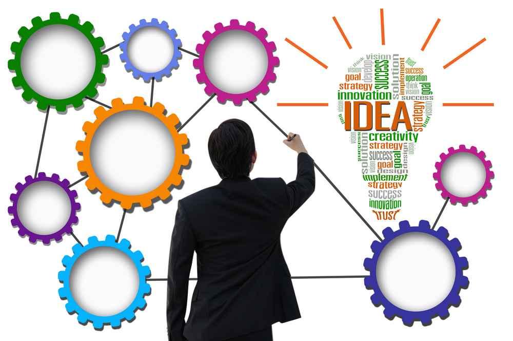Польза системного мышления